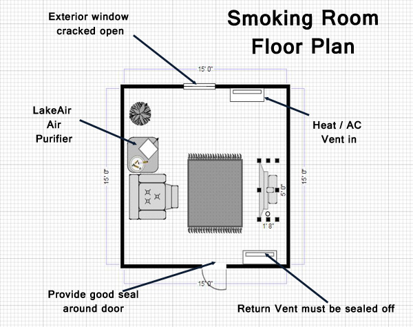 Using a home smoke eater to make a smoking room
