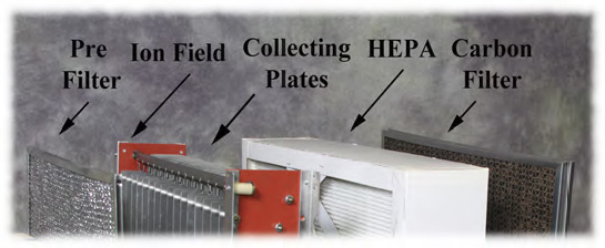 Super HEPA Industrial HEPA Air Purifier 5 stage filter system