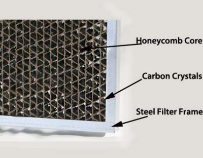 Close up of a LakeAir carbon filter